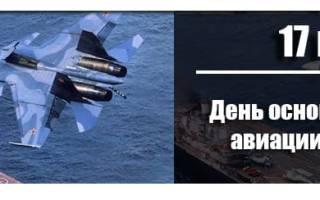 День морской авиации ВМФ России 2020