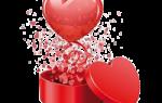 День любви — Ту бе-Ав 2020 — смс поздравления