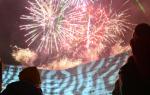 День города в Мурманске 2020 — смс поздравления