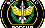 День войск противовоздушной обороны (ПВО)