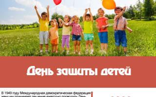Когда день защиты детей 2020 — 1 июня