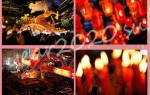 Когда наступит Китайский Новый год — 25 января 2020