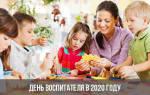 Когда день воспитателя 2020 — 27 сентября 2020
