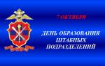 Прикольные поздравления с днем штаба МВД РФ