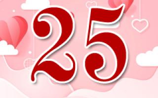 Поздравления с днем рождения 25 лет девушке