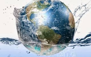 Всемирный день воды (водных ресурсов) 2020