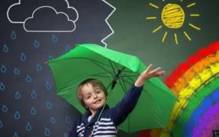 День метеоролога — поздравления, стихи, смс